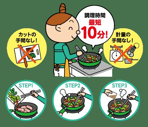 かんたん&時短!およそ3ステップで完成するコープ自然派の食材セット(ミールキット)